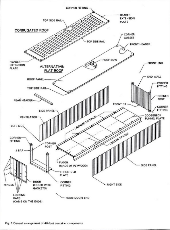 Shipping Container Spare Parts Karere Pty Ltd
